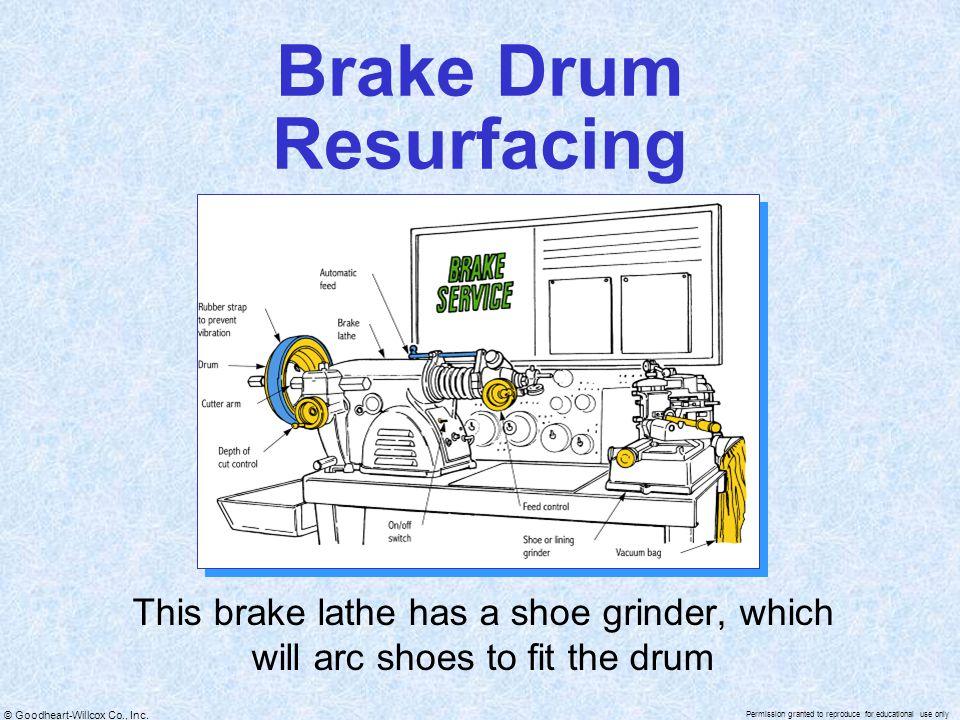 Brake Drum Resurfacing