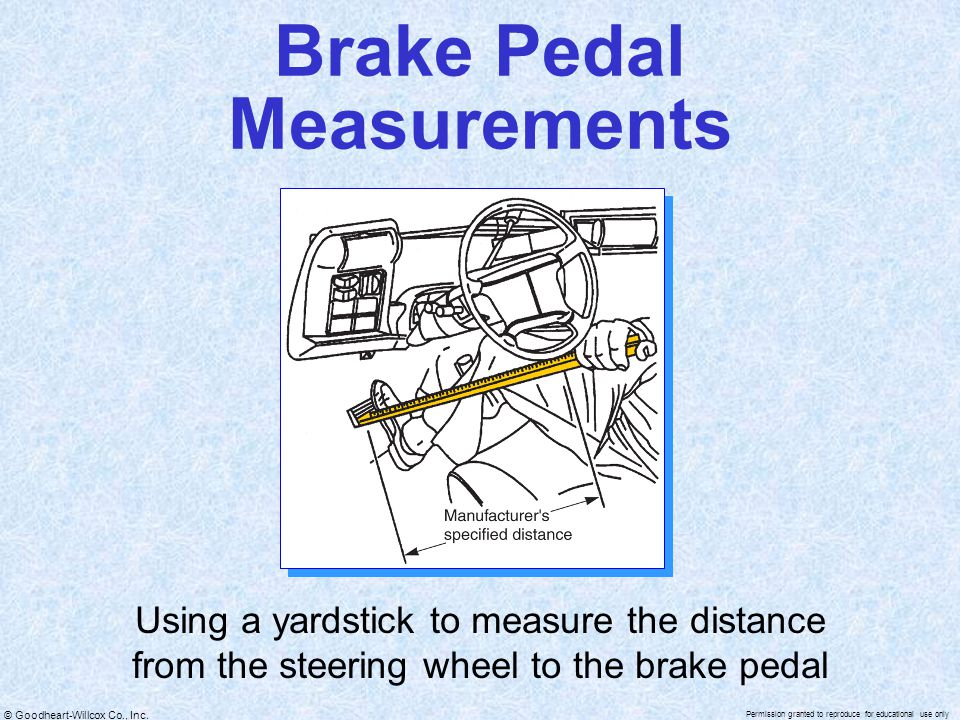 Brake Pedal Measurements