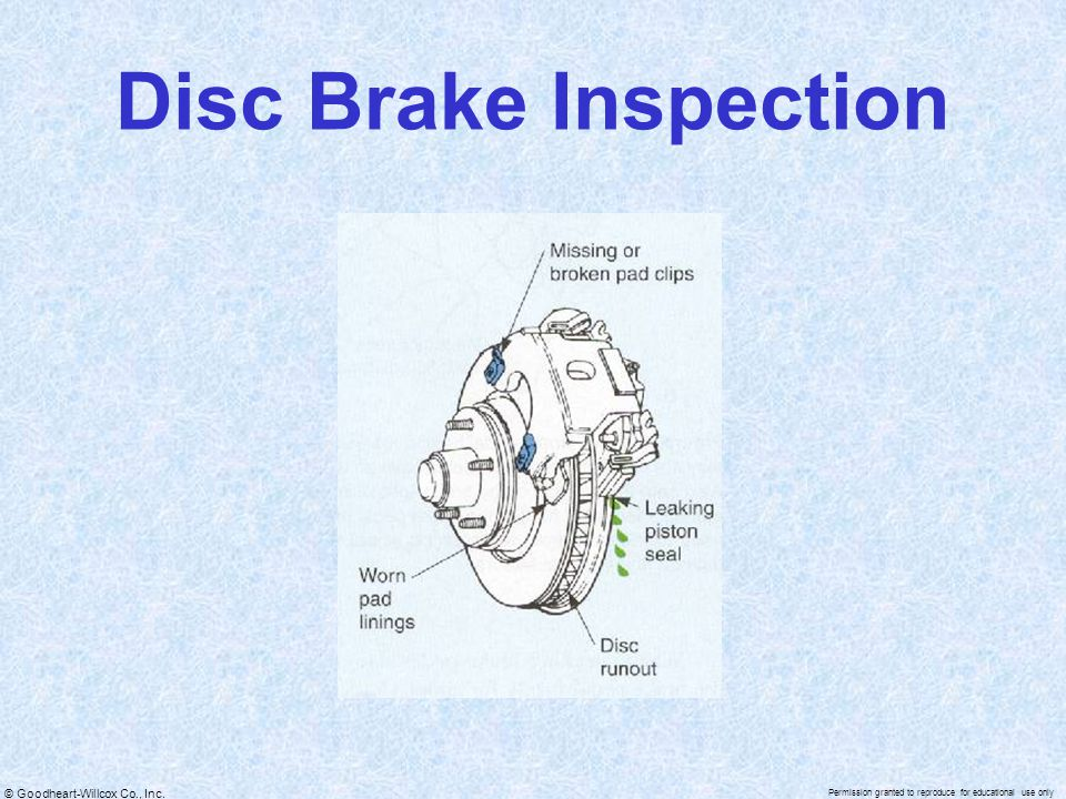 Disc Brake Inspection
