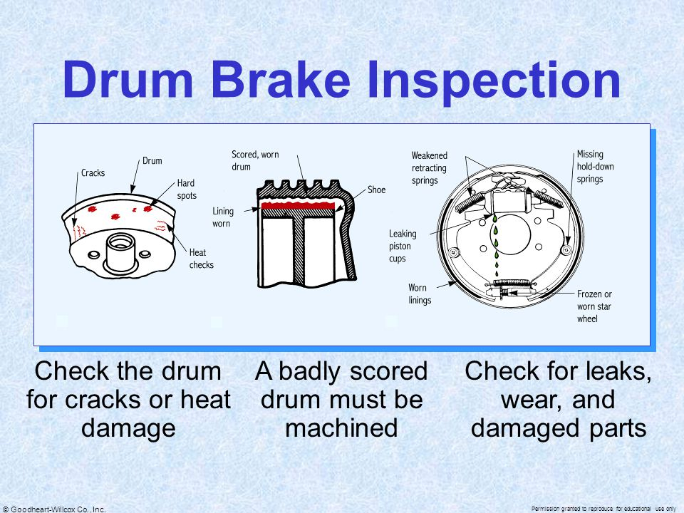Drum Brake Inspection Check the drum for cracks or heat damage