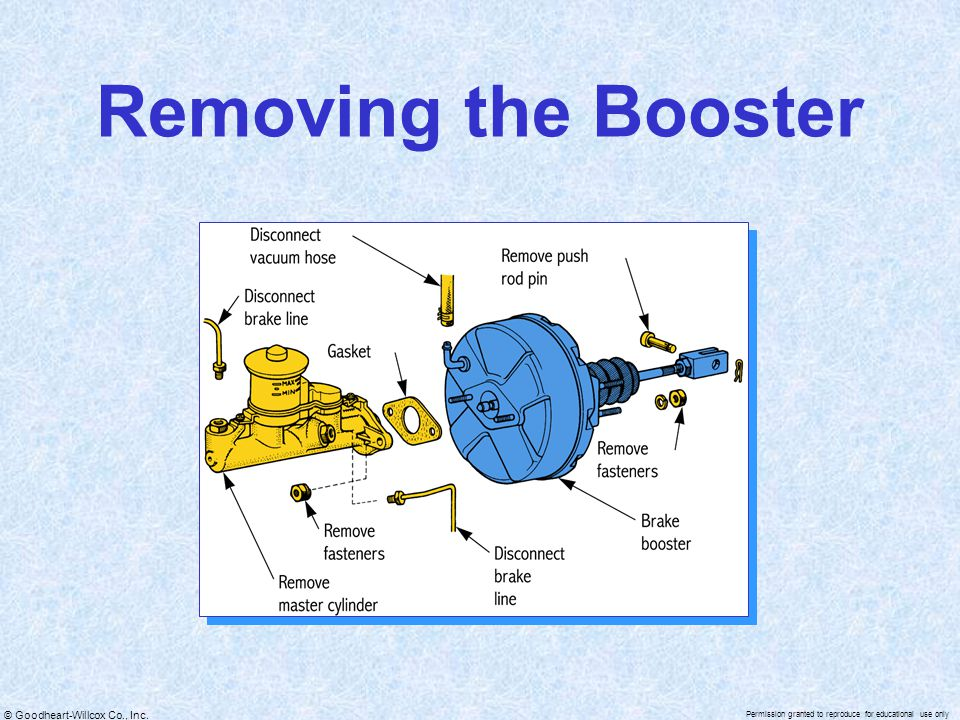 Removing the Booster