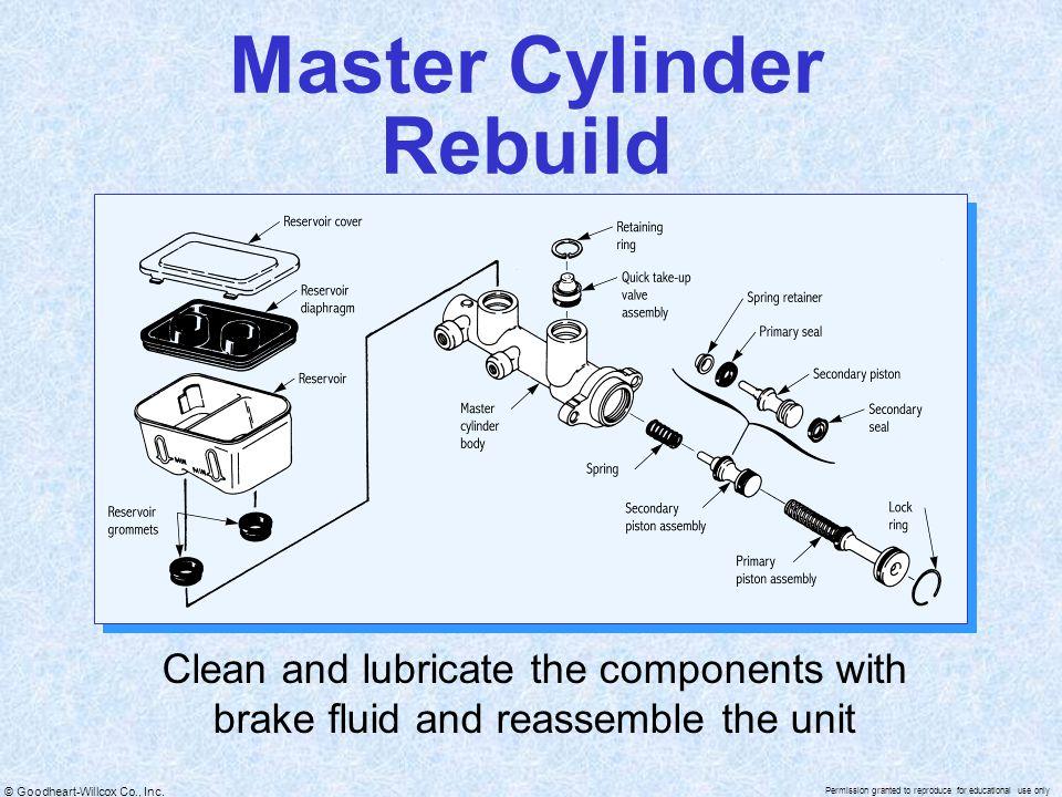 Master Cylinder Rebuild