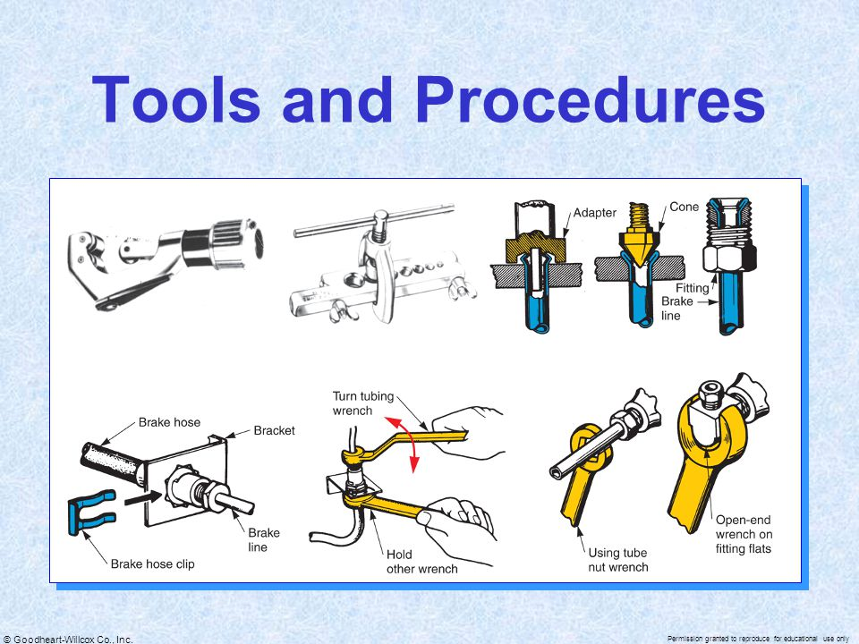 Tools and Procedures