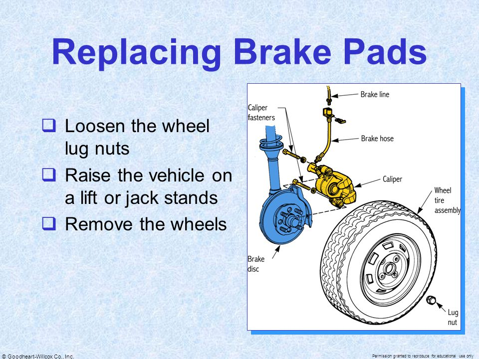 Replacing Brake Pads Loosen the wheel lug nuts