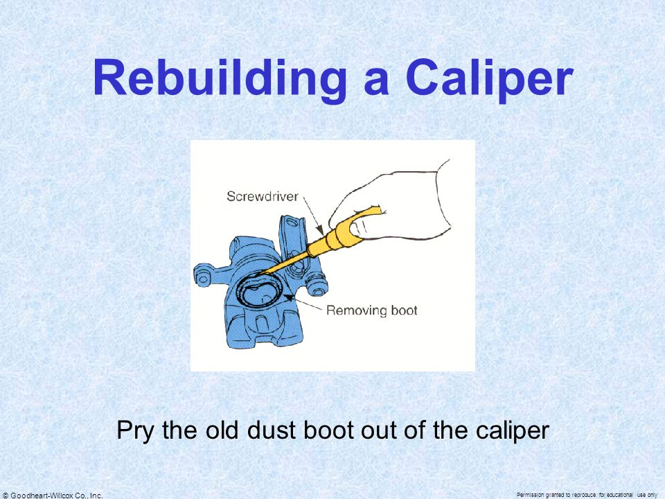 Pry the old dust boot out of the caliper