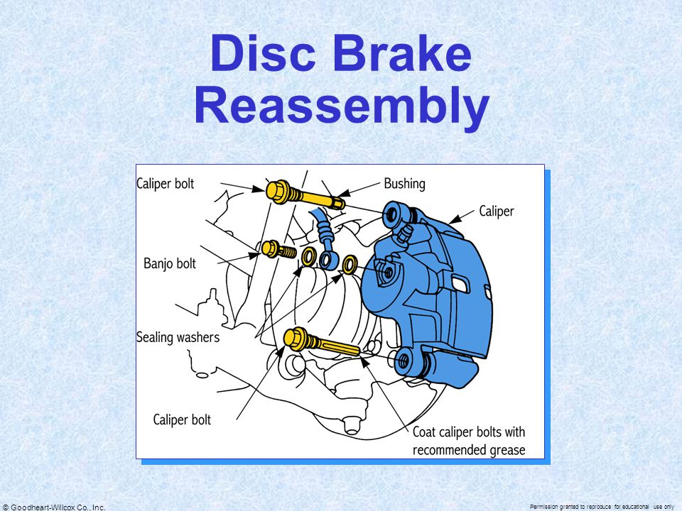 Disc Brake Reassembly
