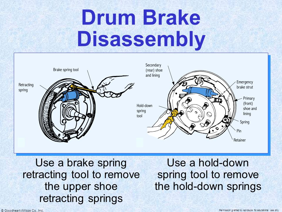 Drum Brake Disassembly