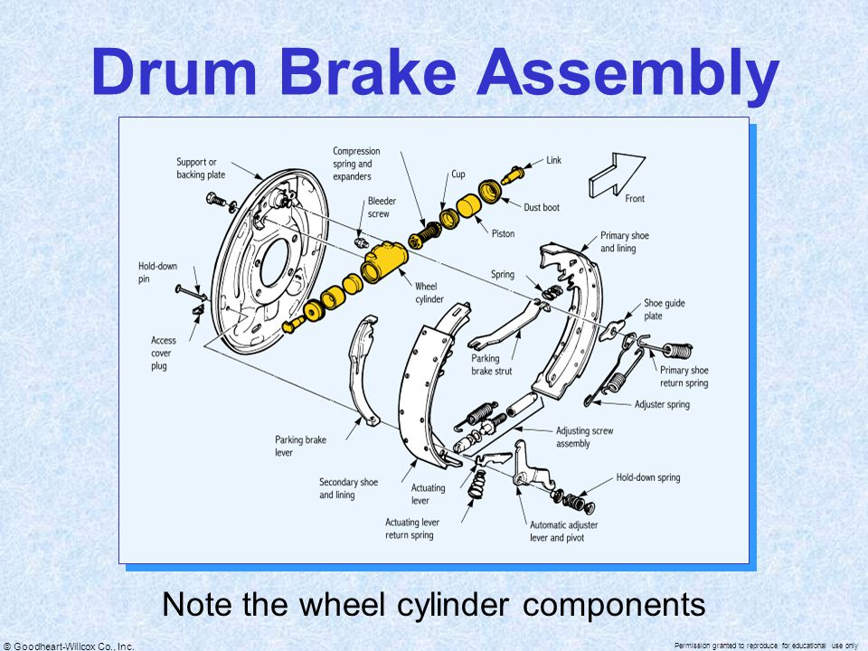 Note the wheel cylinder components