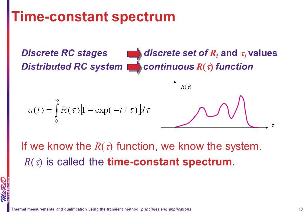 Time-constant spectrum
