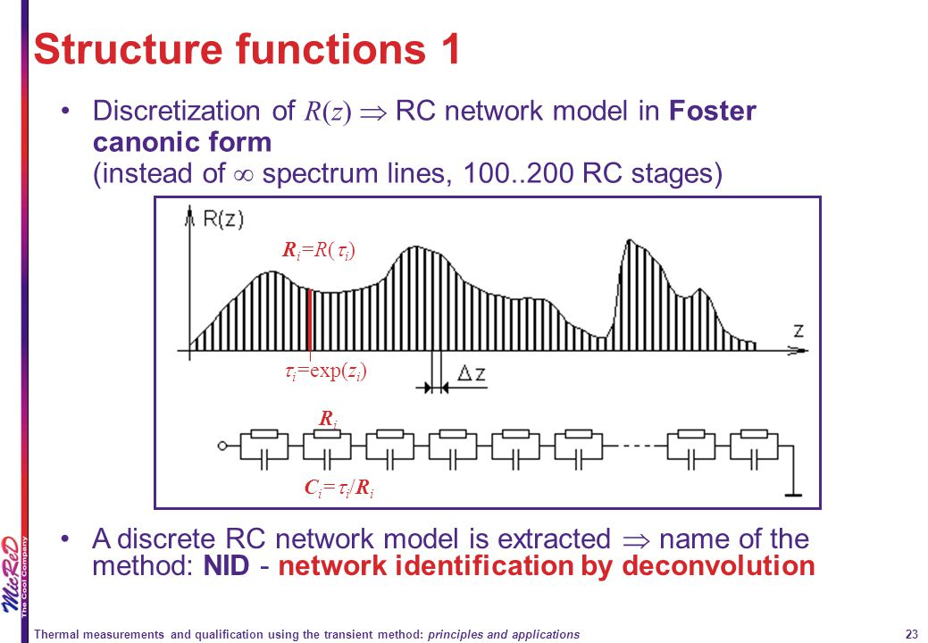 Structure functions 1 Discretization of R(z)  RC network model in Foster canonic form. (instead of  spectrum lines, 100..200 RC stages)