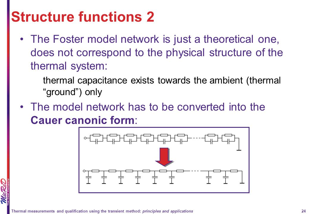 Structure functions 2 The Foster model network is just a theoretical one, does not correspond to the physical structure of the thermal system: