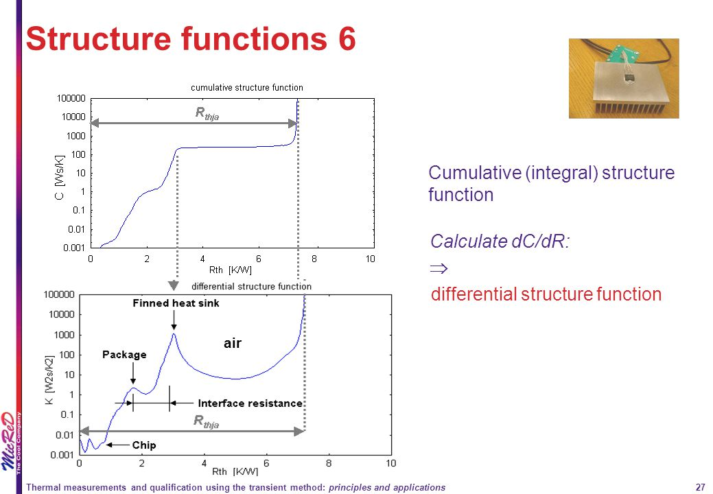Structure functions 6 Cumulative (integral) structure function