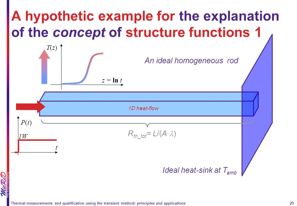 A hypothetic example for the explanation of the concept of structure functions 1