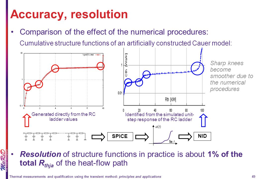 Accuracy, resolution Comparison of the effect of the numerical procedures: