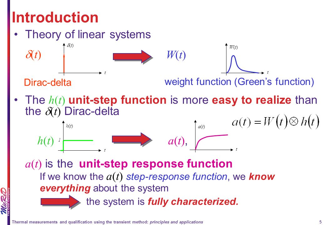 Introduction Theory of linear systems. t. d(t) Dirac-delta. t. W(t) weight function (Green's function)