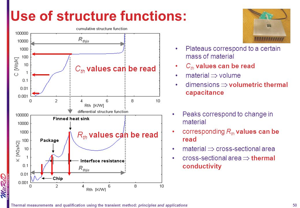 Use of structure functions:
