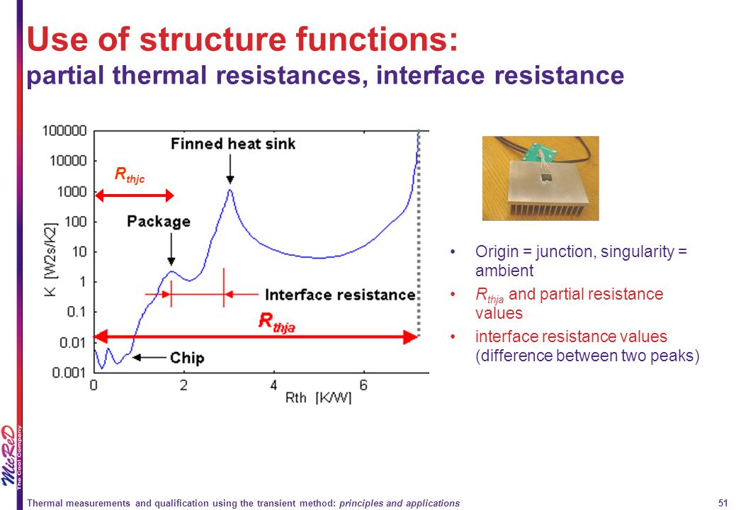 Use of structure functions: partial thermal resistances, interface resistance