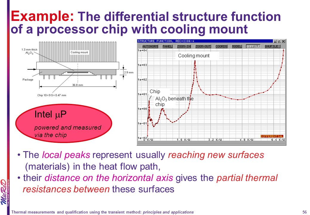 Example: The differential structure function of a processor chip with cooling mount