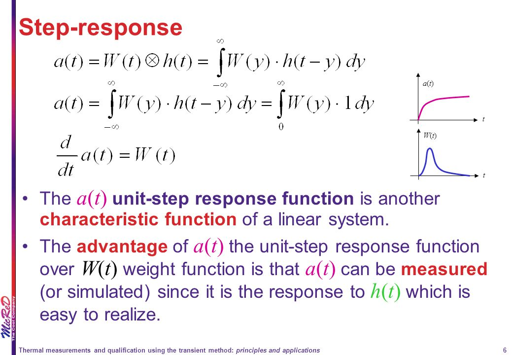 Step-response t. a(t) W(t) The a(t) unit-step response function is another characteristic function of a linear system.