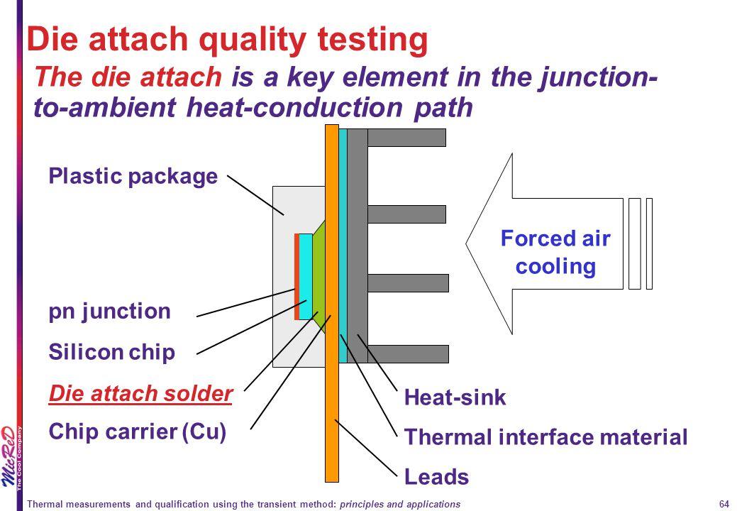 Die attach quality testing