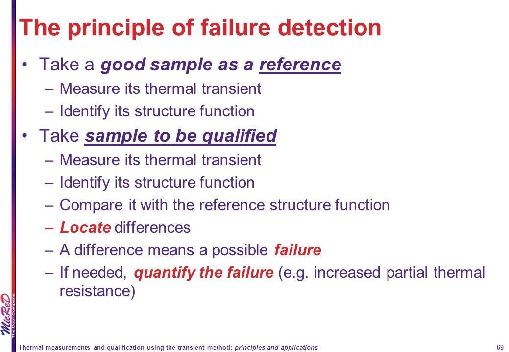 The principle of failure detection