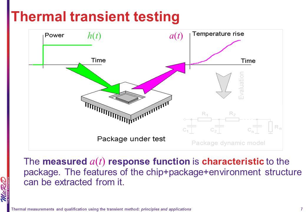 Thermal transient testing