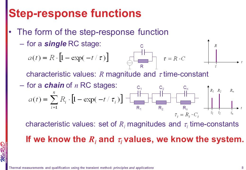 Step-response functions