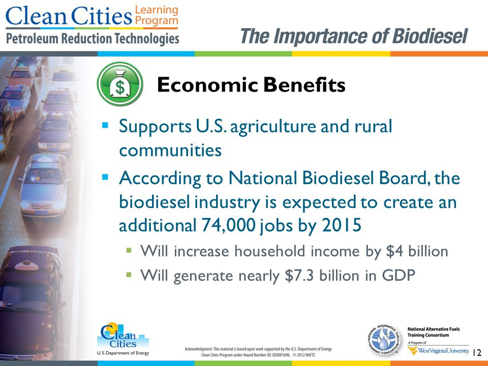 Economic Benefits Supports U.S. agriculture and rural communities