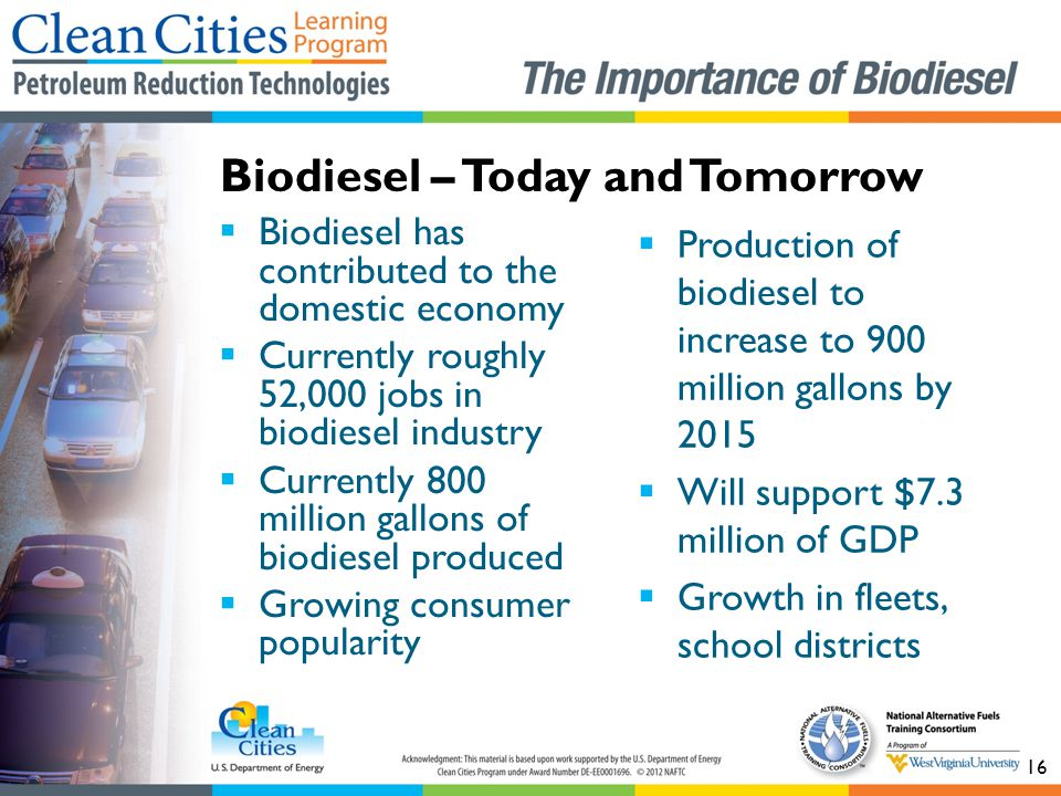 Biodiesel – Today and Tomorrow