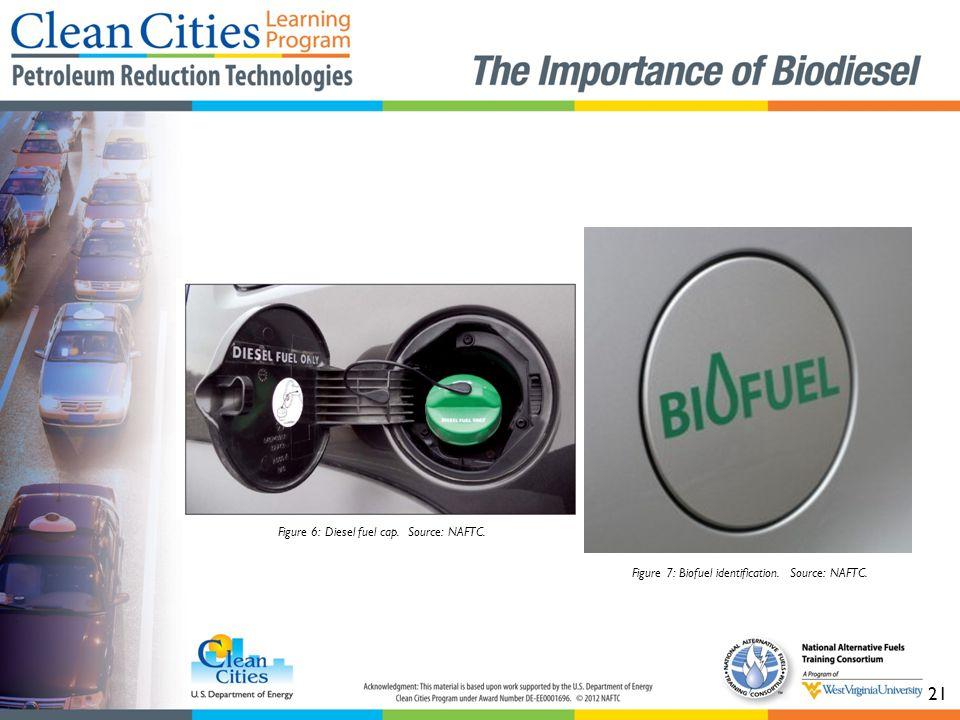 Figure 7: Biofuel identification. Source: NAFTC.