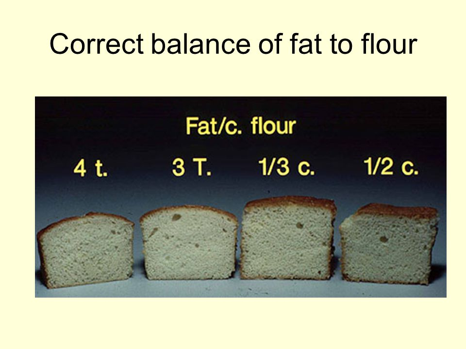 Correct balance of fat to flour