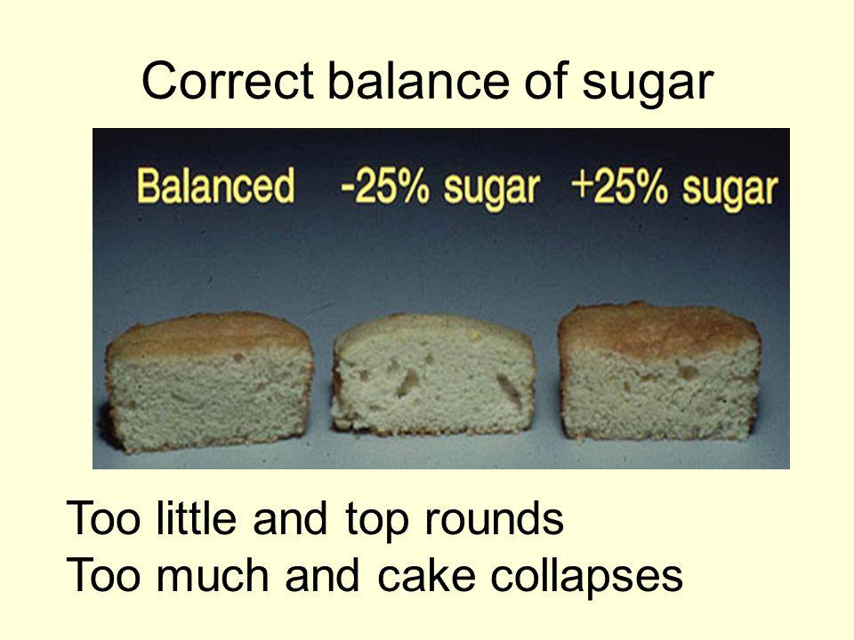 Correct balance of sugar