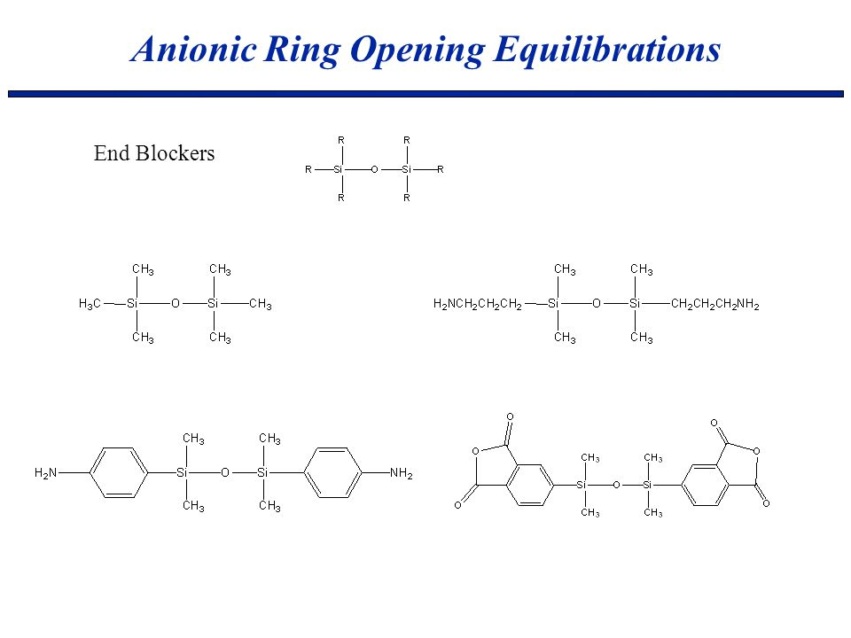 Anionic Ring Opening Equilibrations