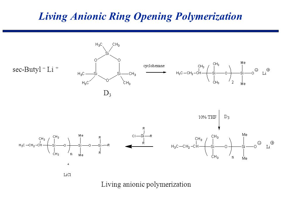 Living Anionic Ring Opening Polymerization
