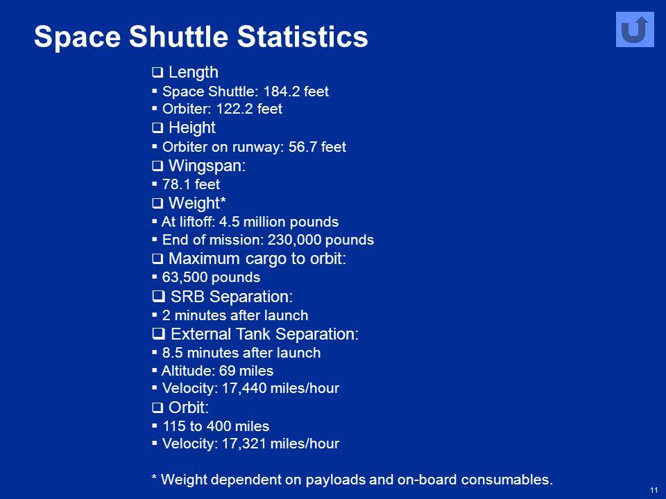 Space Shuttle Statistics