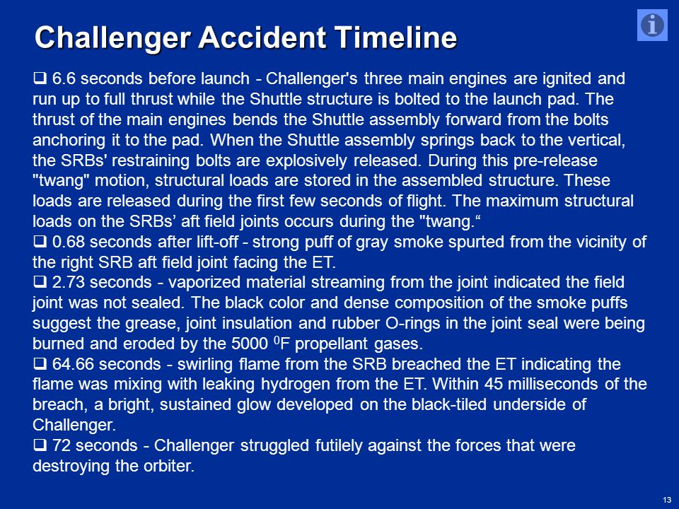 Challenger Accident Timeline