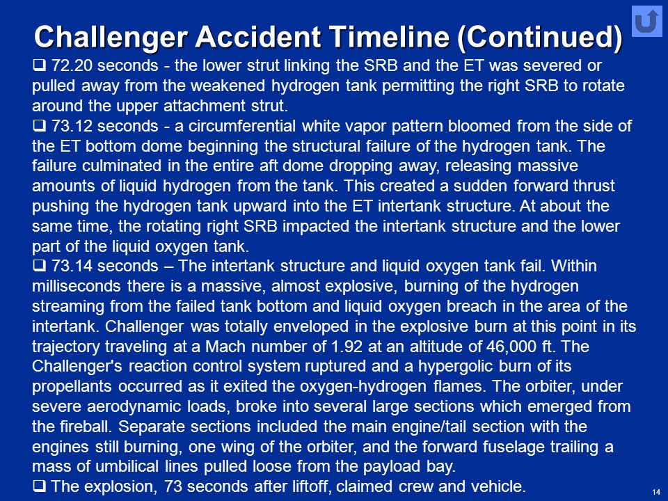 Challenger Accident Timeline (Continued)