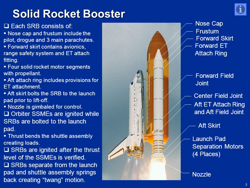 Solid Rocket Booster Nose Cap Each SRB consists of: Frustum