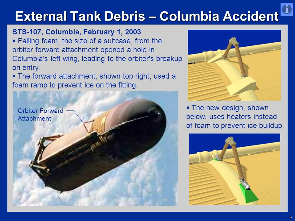 External Tank Debris – Columbia Accident