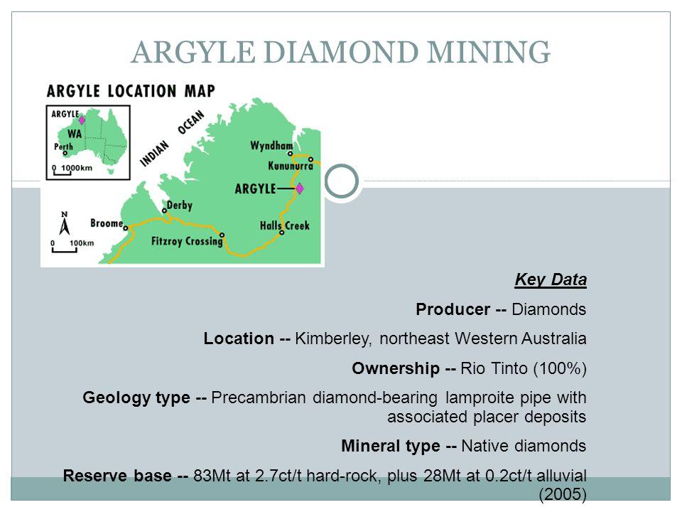 ARGYLE DIAMOND MINING Key Data Producer -- Diamonds