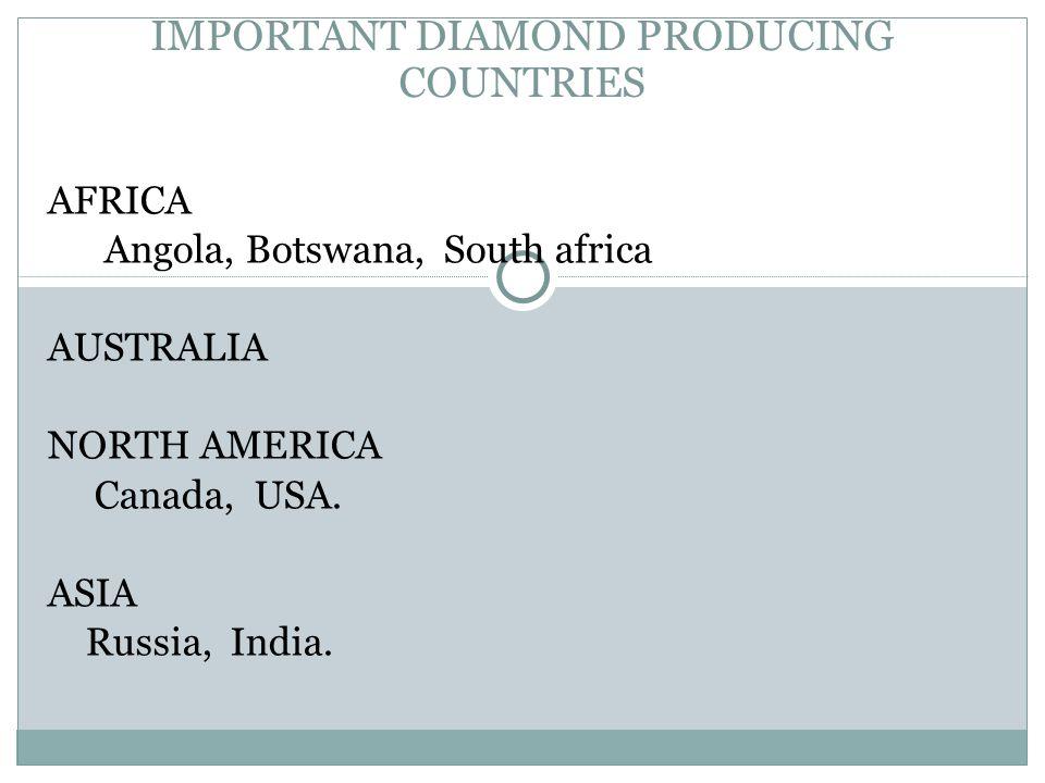 IMPORTANT DIAMOND PRODUCING COUNTRIES