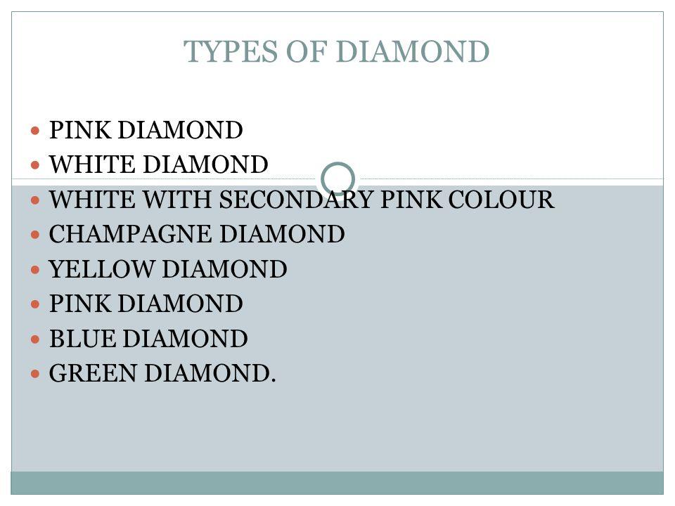 TYPES OF DIAMOND PINK DIAMOND WHITE DIAMOND