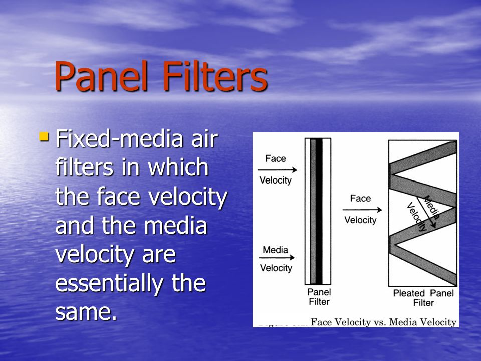 Panel Filters Fixed-media air filters in which the face velocity and the media velocity are essentially the same.