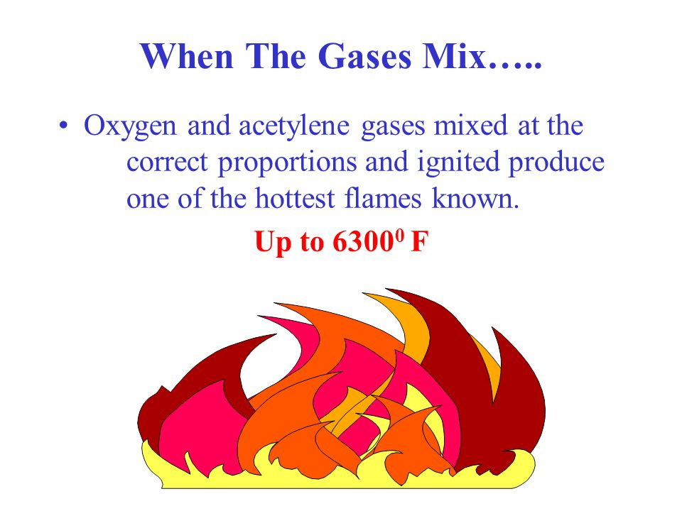 When The Gases Mix….. Oxygen and acetylene gases mixed at the correct proportions and ignited produce one of the hottest flames known.