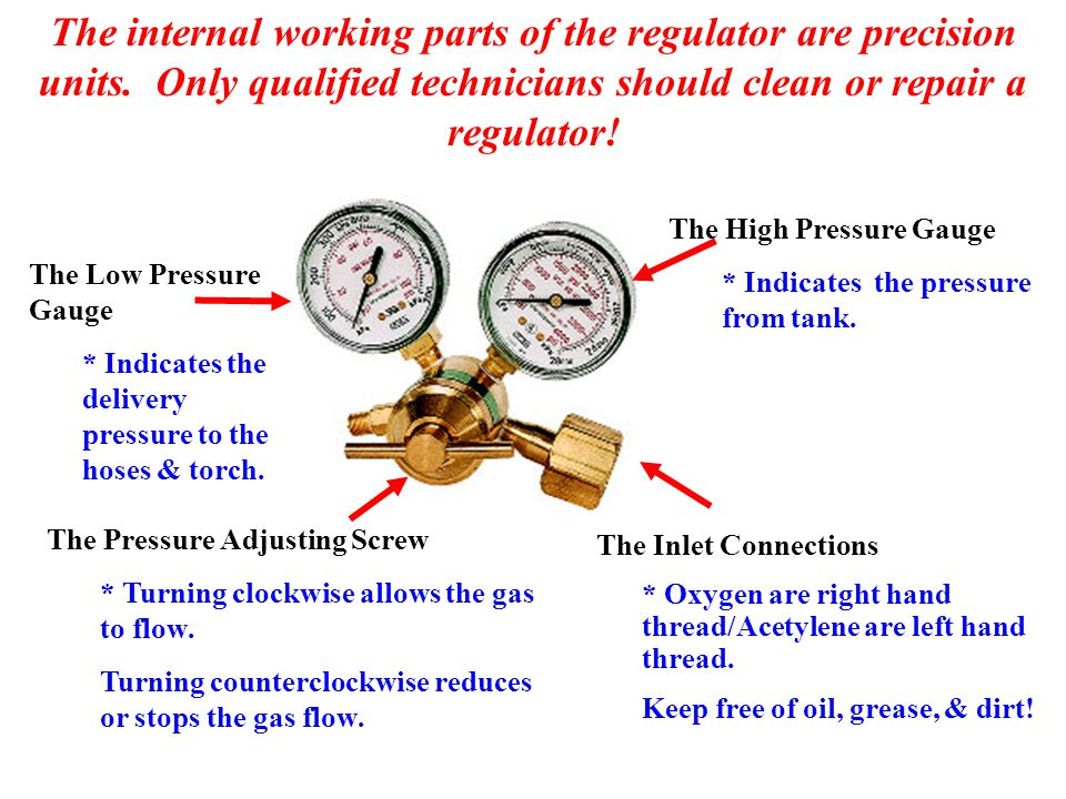 The internal working parts of the regulator are precision units