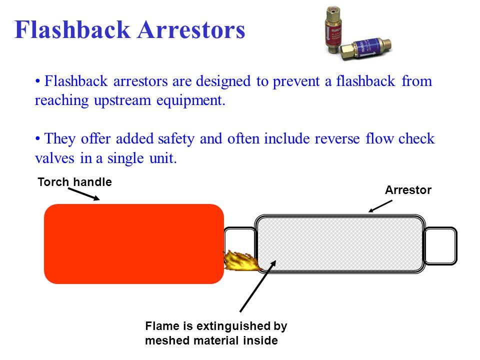 Flashback Arrestors Flashback arrestors are designed to prevent a flashback from reaching upstream equipment.