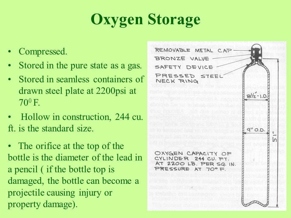 Oxygen Storage Compressed. Stored in the pure state as a gas.