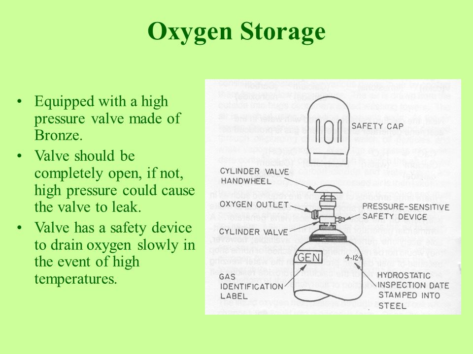 Oxygen Storage Equipped with a high pressure valve made of Bronze.