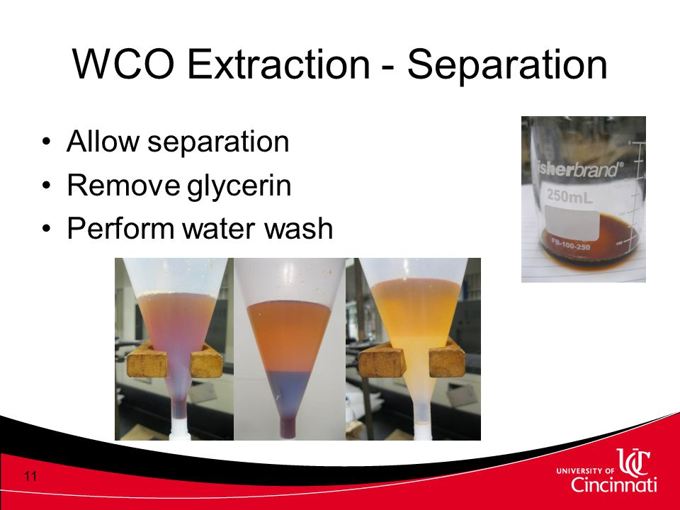 WCO Extraction - Separation