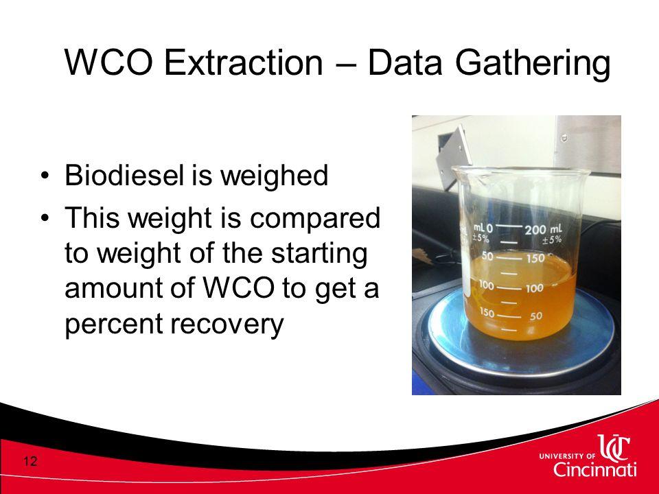 WCO Extraction – Data Gathering